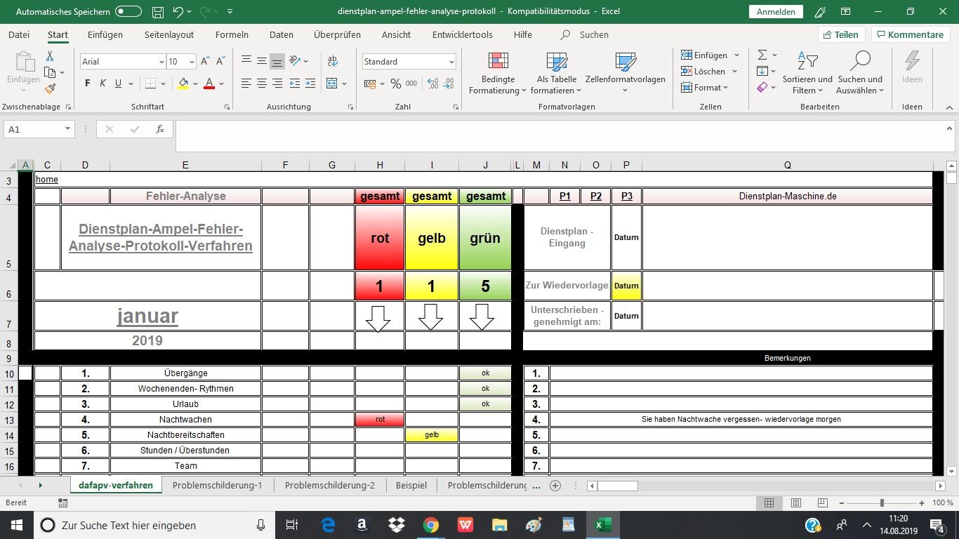 dienstplan ampel fehler analyse Protkoll verfahren